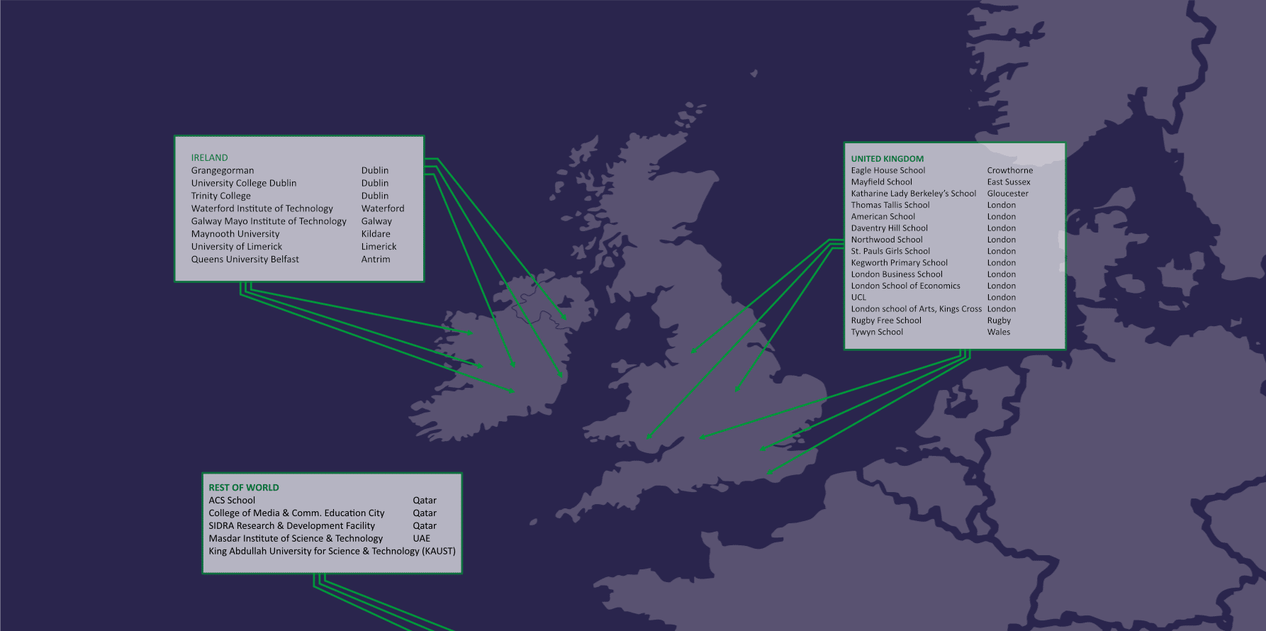 Map showing Kents completed projects in the education sector